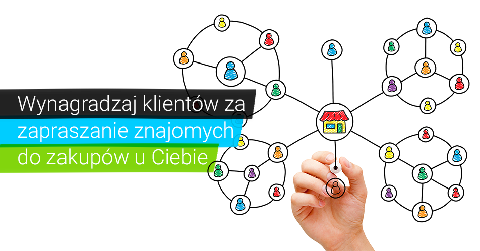 customer-engagement-program-rekomendacyjny